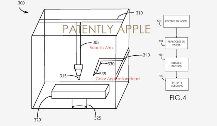 apple_3d_printer